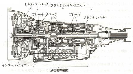 オートマチックミッション2.jpg