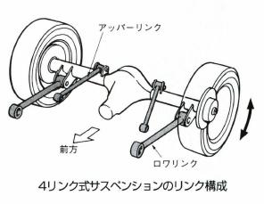 4リング式サスペンション.png